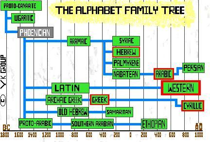 alphatree1