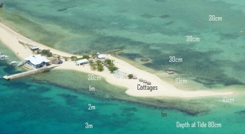 Pandanon Island - Cebu, Central Visayas, Filipijnen