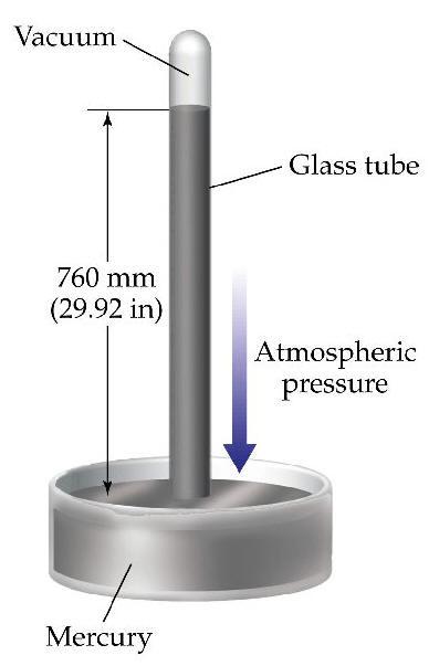 Alat Untuk Mengukur Tekanan Udara Disebut : untuk, mengukur, tekanan, udara, disebut, Tekanan, Udara, D'PARAMITADEWI
