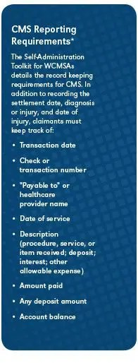 CMS Reporting Requirements