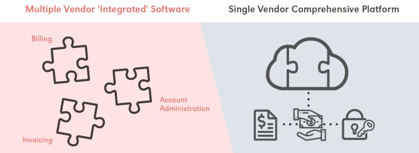Multiple Vendor vs Single Vendor