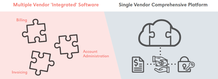 benefits administration platforms