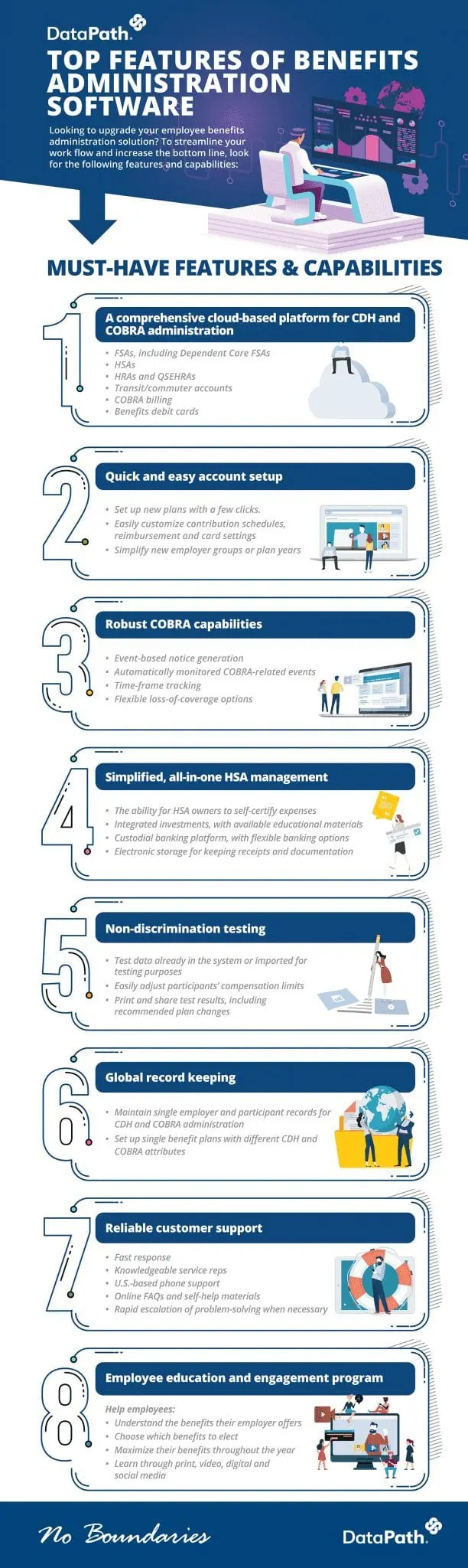 Infographic: Top Features of Benefits Administration Software