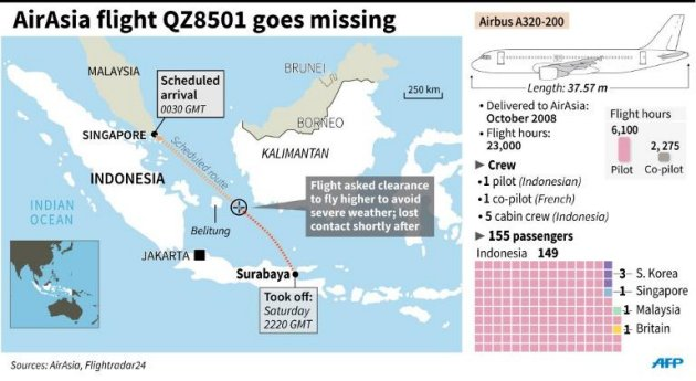 AirAsia jet #QZ8501 likely to be at bottom of sea | dp@large