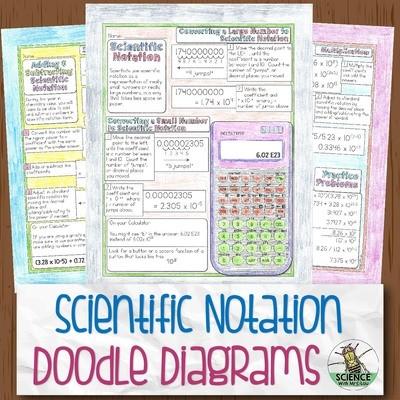 Scientific Notation Doodle Diagrams