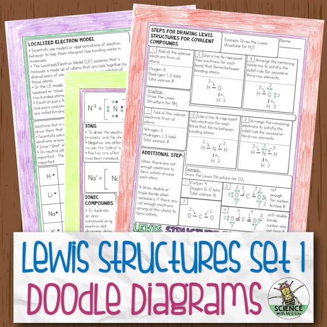 Lewis Structures 1 Chemistry Doodle Diagrams
