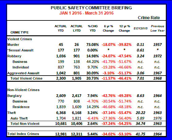 CR Data