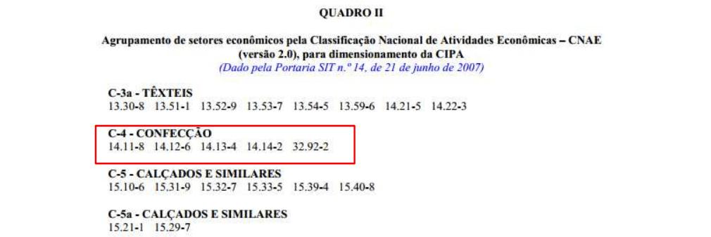 Quadro II - Agrupamento de setores econômicos pela Classificação Nacional de Atividades Econômicas - CNAE, para dimensionamento de CIPA