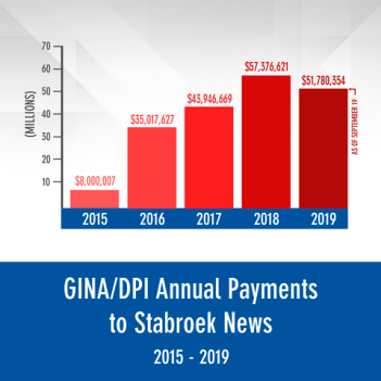 GINA-DPI annual payments to Stabroek News