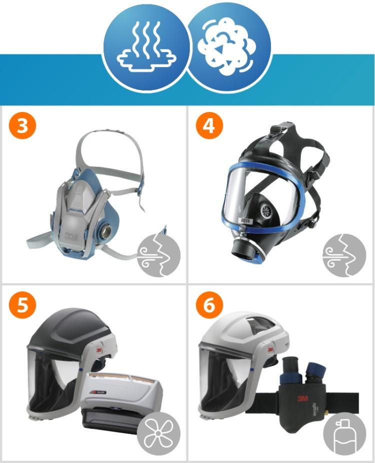 maschere protezione gas vapori