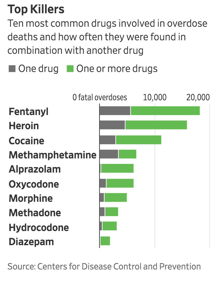 An Addict Checks To See If Heroin Is Contaminated With Fentanyl. Groups That Work With Drug Users Say The Strips Provide An Additional Means Of Saving Lives