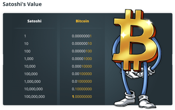 What Is A Satoshi, The Smallest Unit On The Bitcoin Blockchain? (#GotBitcoin?)