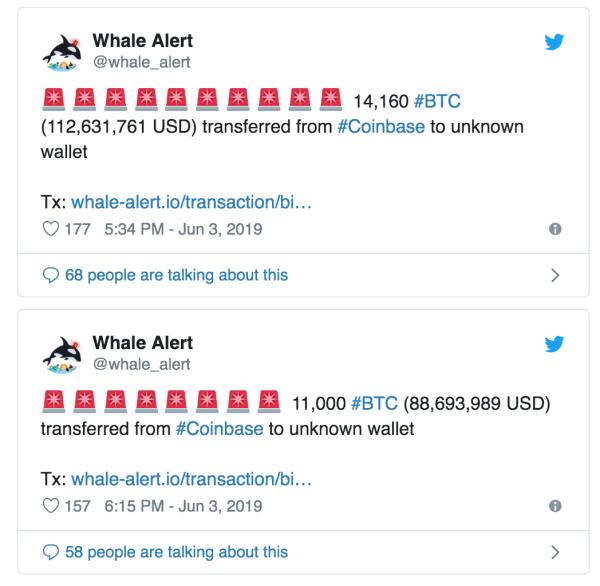 BTC Dump: Pure Whale Manipulation, Makes $15 MILLION! (#GotBitcoin?)