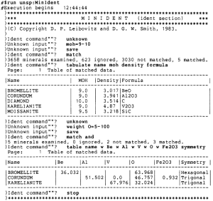 Smith & Leibovitz (1986) MinIdent User's Manual- A FORTRAN 77 Program for Mineral Identification