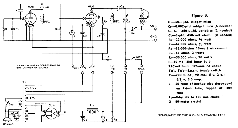 medium resolution of boosted pierce transmitter schematic diagram from page 288 of the 1947 radio handbook