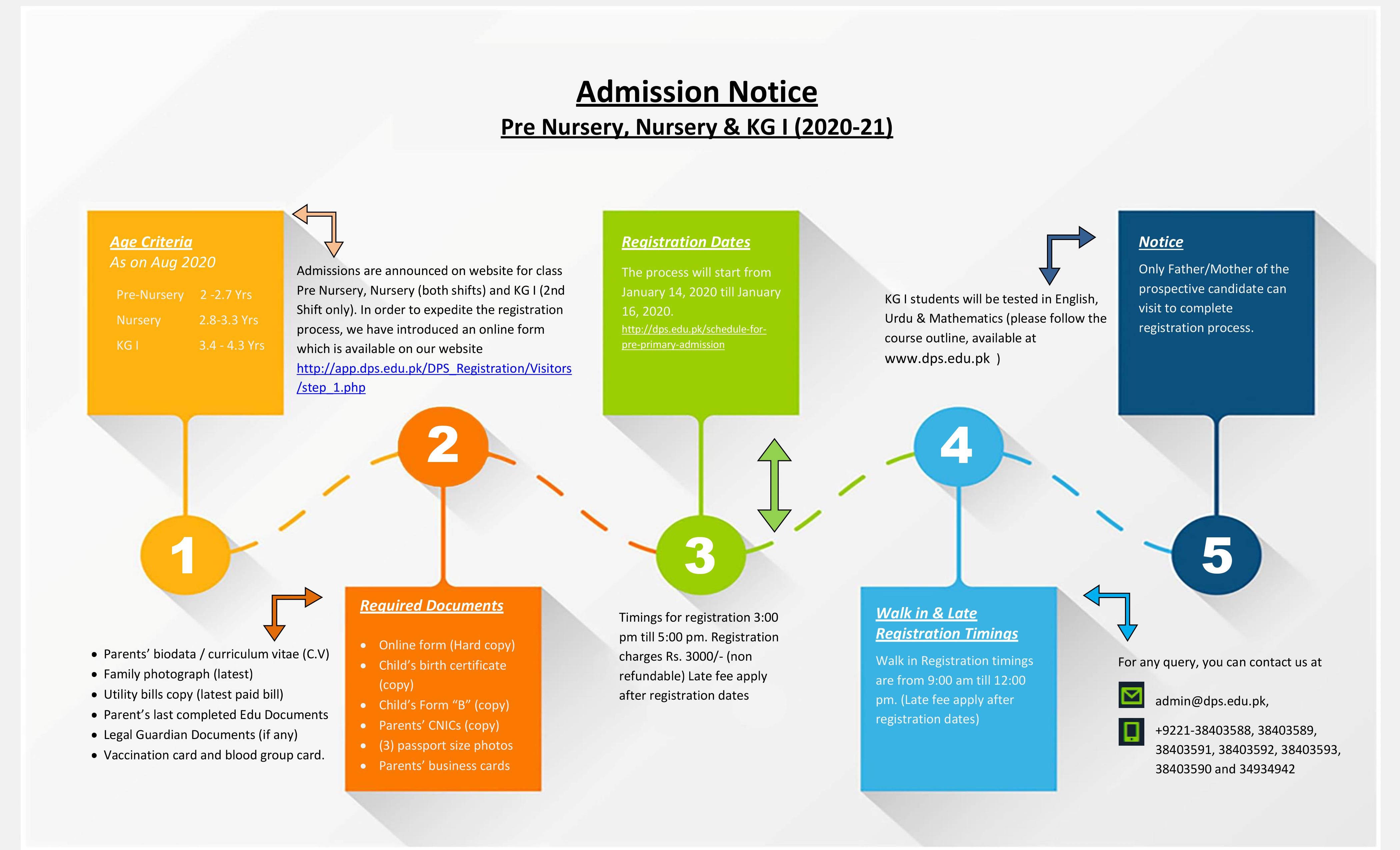 Schedule For Pre Primary Admission