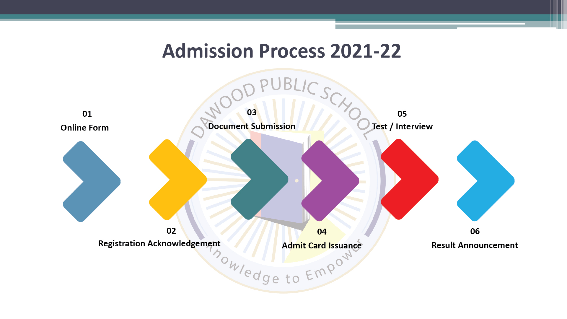 Schedule For Admission