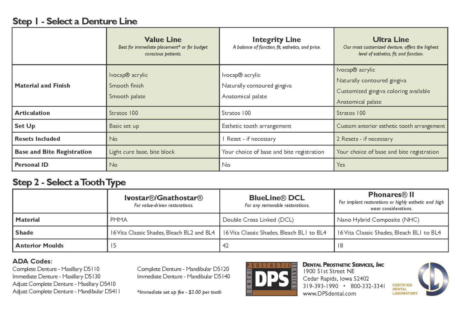 2017 Denture Guide_Page_2