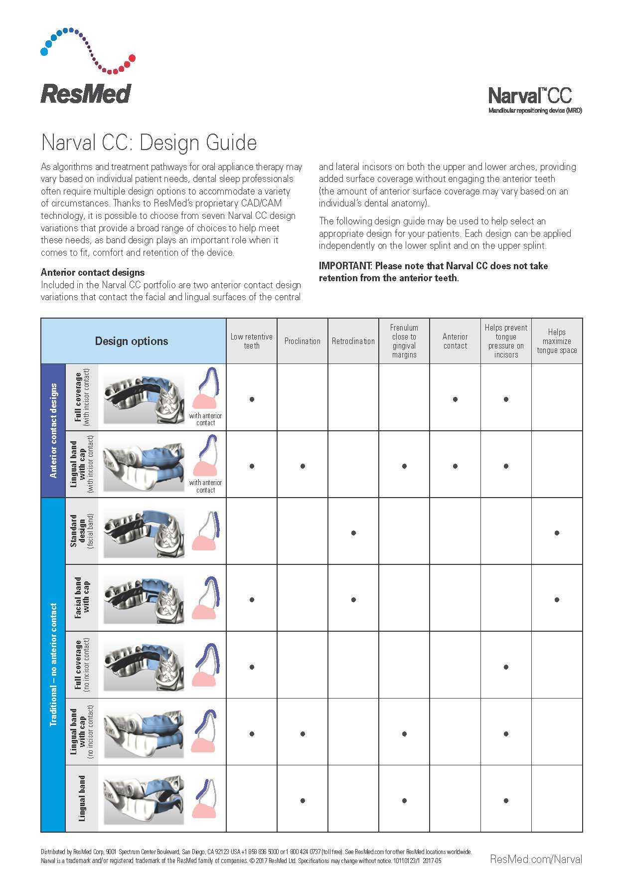 Narval Design Guide