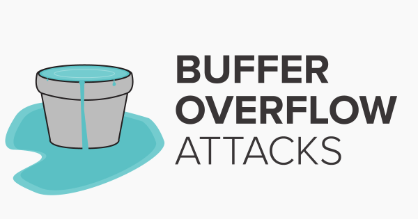 How Buffer Overflow Attacks Work