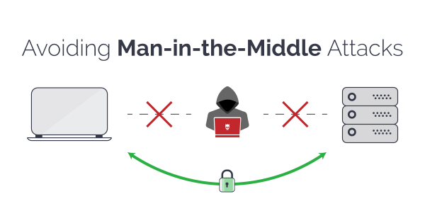 What is a Man-in-the-Middle Attack and How To Avoid It?