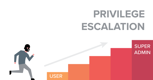 What Is Privilege Escalation and Why Is It Important?
