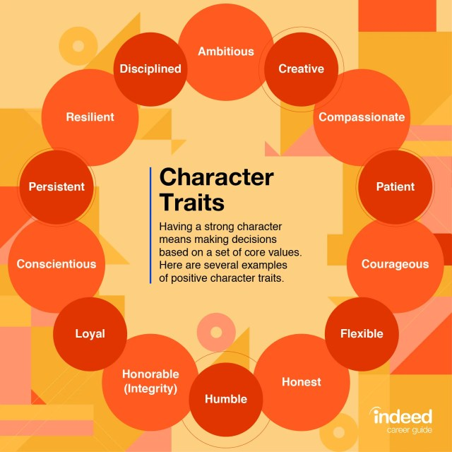 Character Reference Letter Sample and Tips  Indeed.com