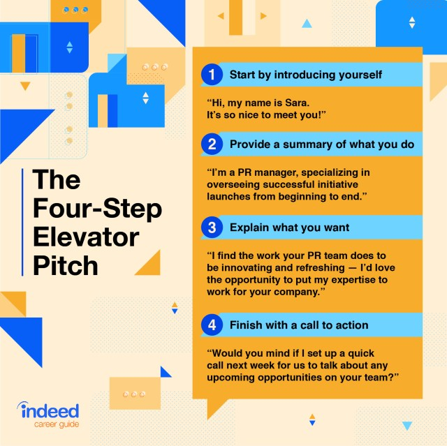 How To Give an Elevator Pitch (With Examples)  Indeed.com