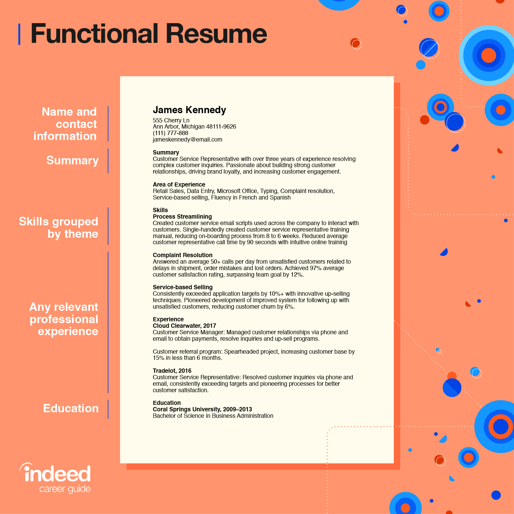 Resume Format Guide With Tips And Examples