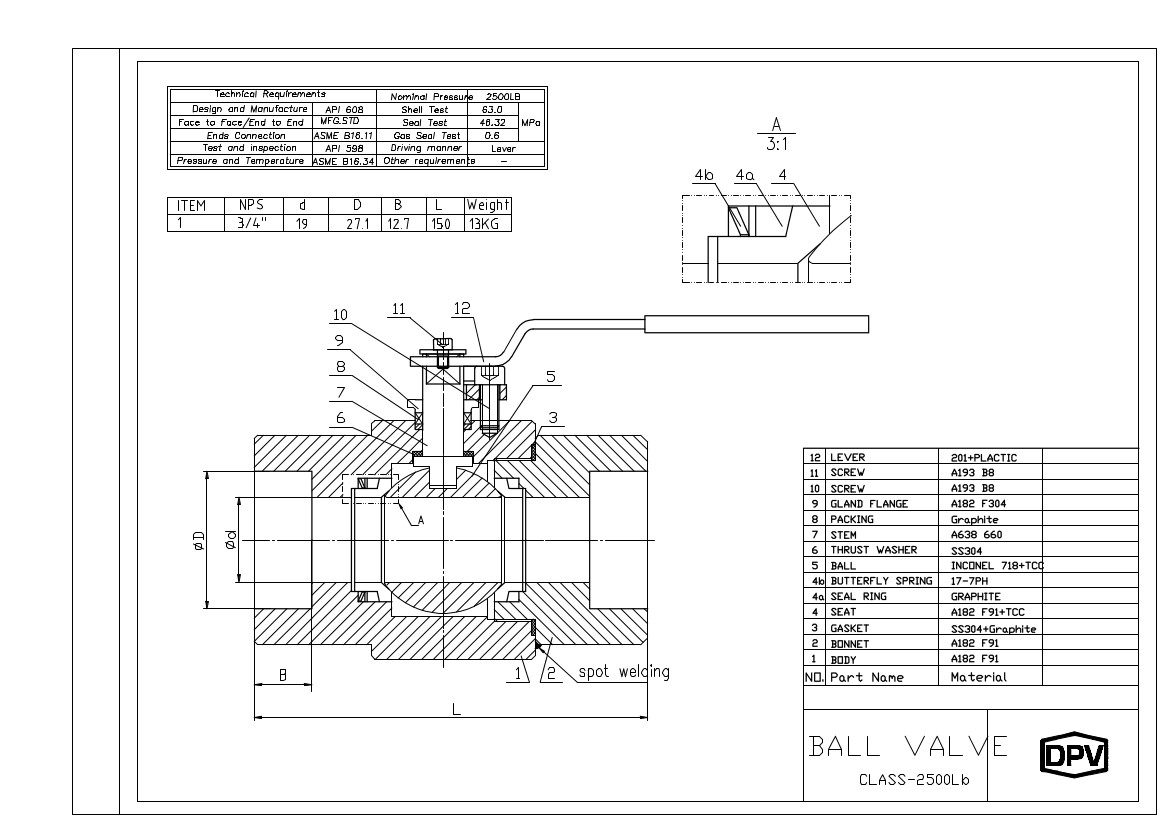 hight resolution of ball valve for high temperature design