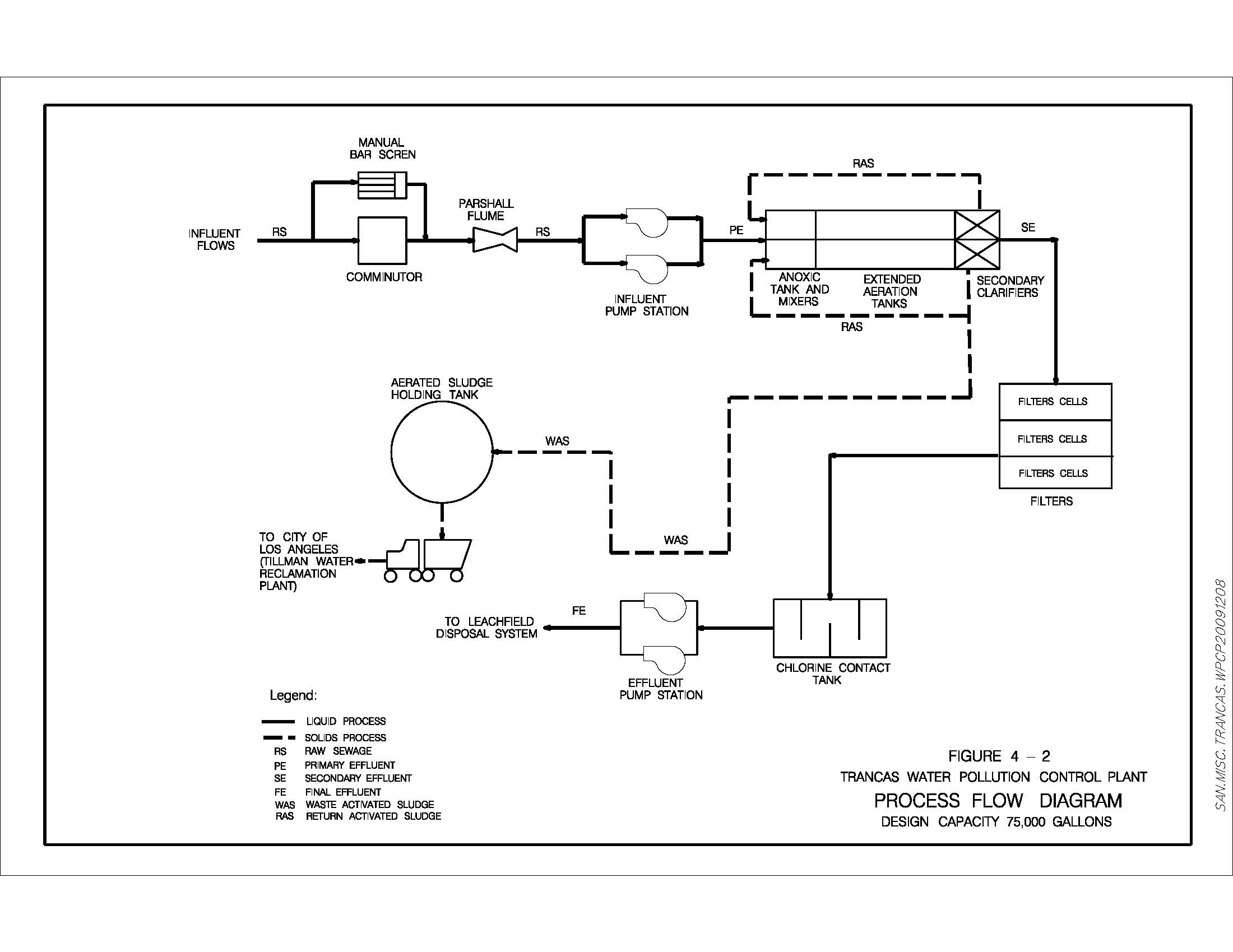 wastewater treatment plant flow diagram baldor capacitor wiring trancas water pollution control figure 3 1 is a of the process following brief discussion and description processes