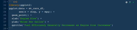 ggplot code
