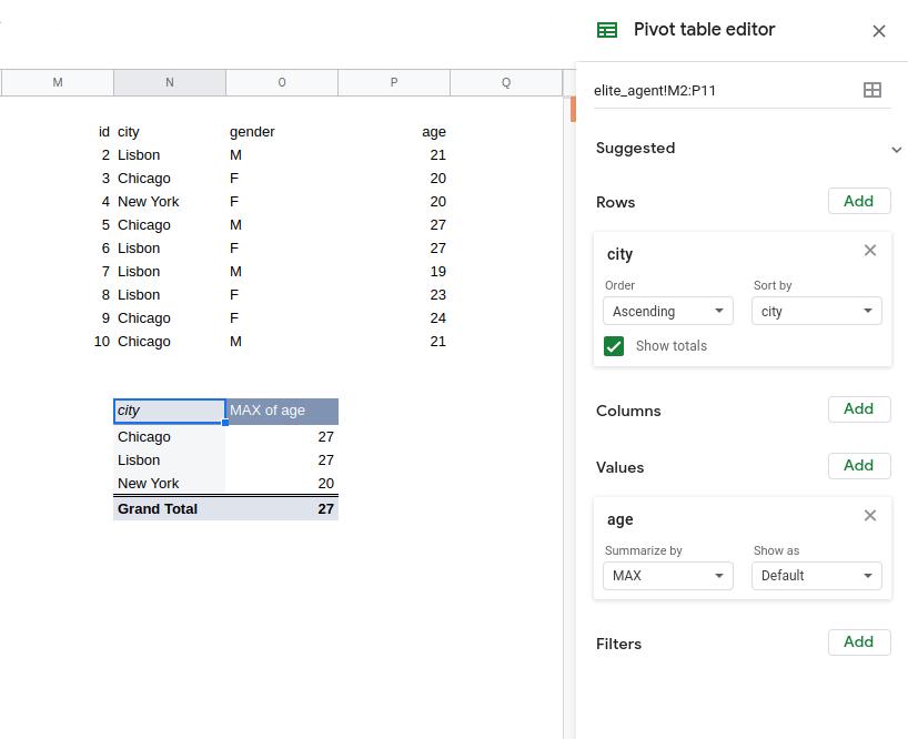 pivot_tables