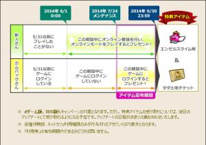 3DS版新規のエンゼルスライム帽受け取りは9月11日から?