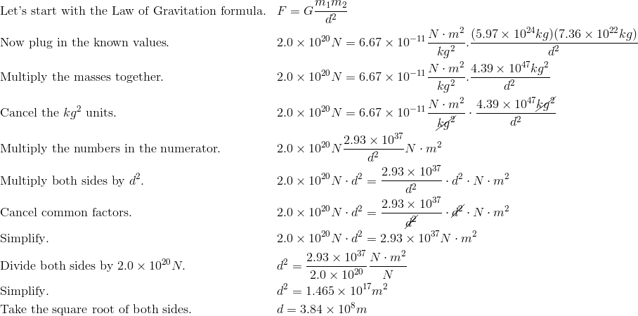 Excluded Values for Rational Expressions ( Read