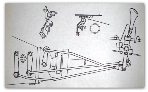 small resolution of common among these chassis
