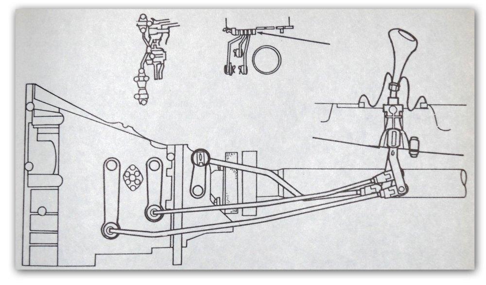 medium resolution of manual transmission shift linkage binding