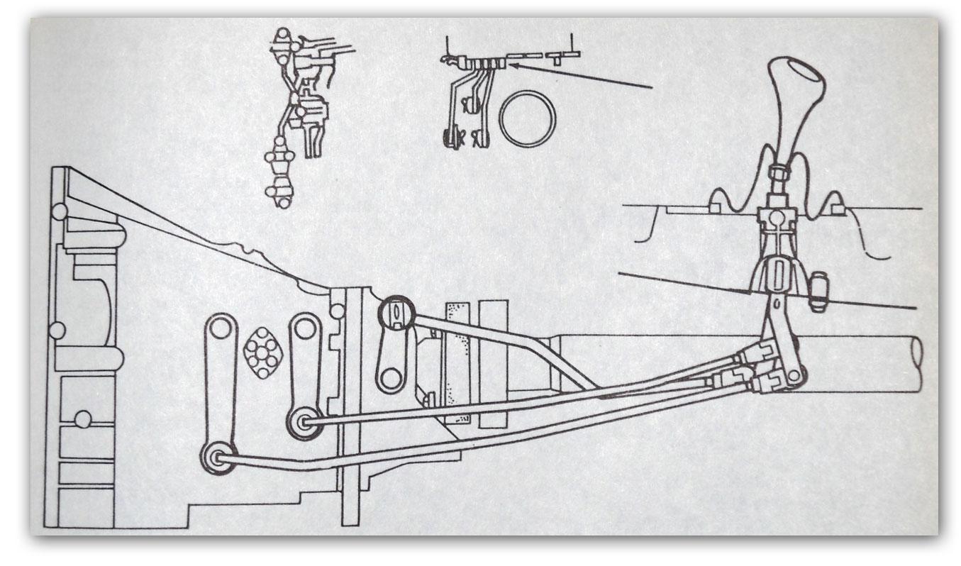 hight resolution of manual transmission shift linkage binding