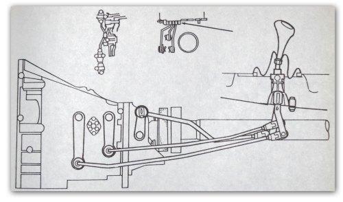 small resolution of manual transmission shift linkage binding