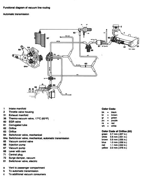 300sd Vacuum Diagram, 300sd, Free Engine Image For User