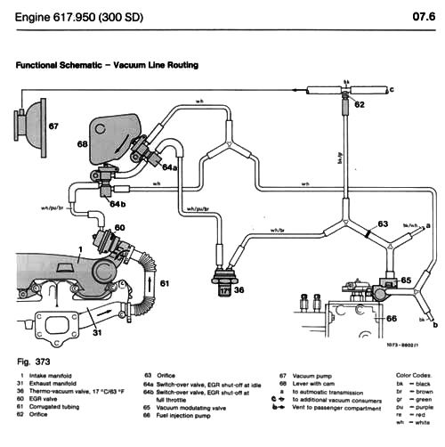 300 Hose mercedes routing vacuum