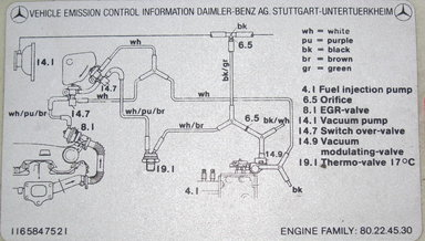 mercedes sl500 wiring diagram cloud computing architecture with explanation common problems solutions tech help mercedessource com determining correct 1980 to 1985 diesel vacuum system hose and line routing