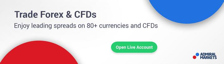 Negozia Forex e CFD