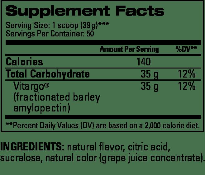 Grape Supplement Facts