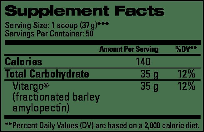 Plain Supplemental Facts