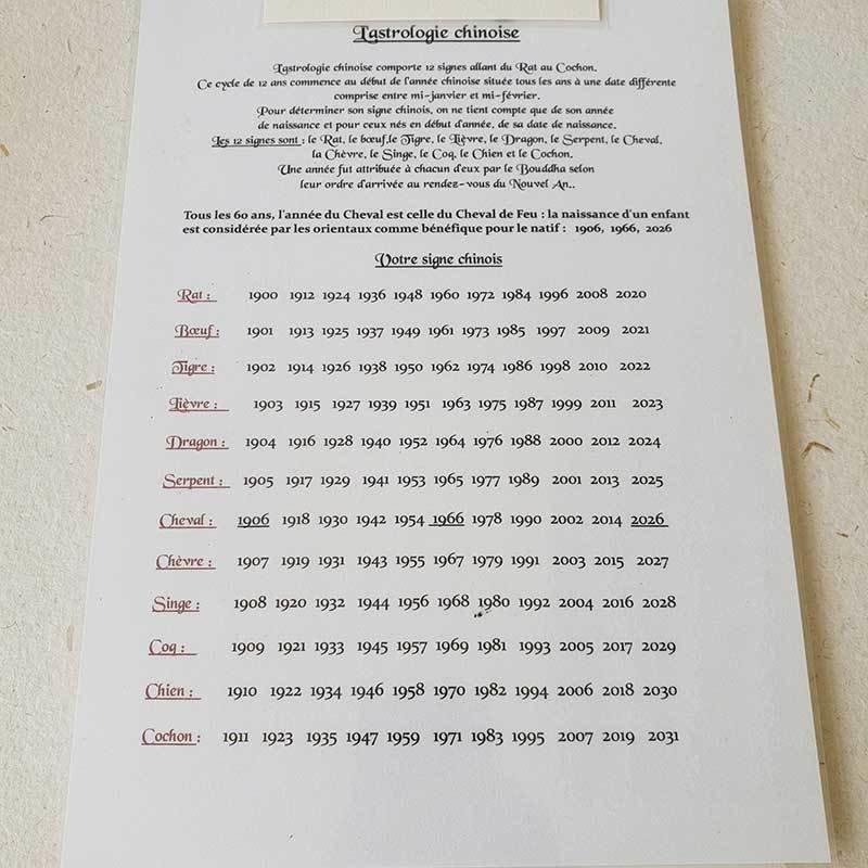 Signes Astrologiques Chinois | Papier Pur Chiffon | Moulin de Sainte-Suzanne
