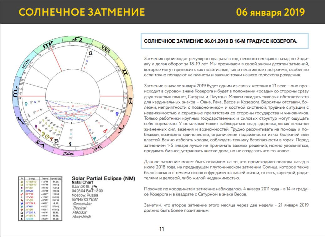 АСТРОЛОГИЧЕСКИЙ КАЛЕНДАРЬ-ПРОГНОЗ НА ЯНВАРЬ 2019