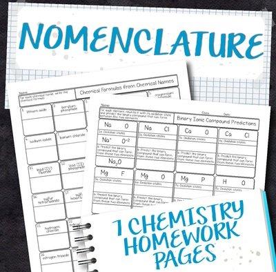 Chemistry Unit 6: Nomenclature Homework Pages