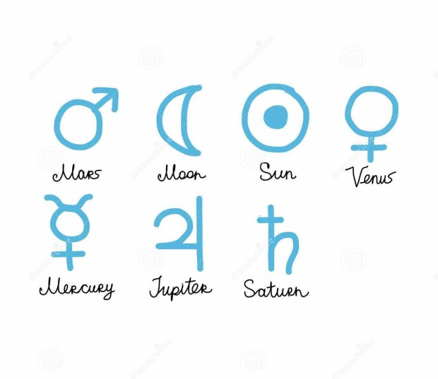 THE INNER PLANETS: Spiritual, Soul & Psychological Profile