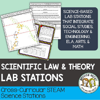 Scientific Law and Theory - Science Centers / Lab Stations